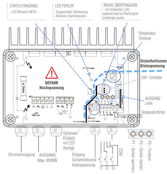 Anschlussplan 4-kW Funk-Dimmer für Heizstrahler